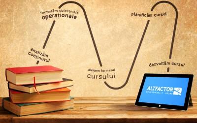 Cum convertim un conţinut predat la clasă într-un curs e-Learning?